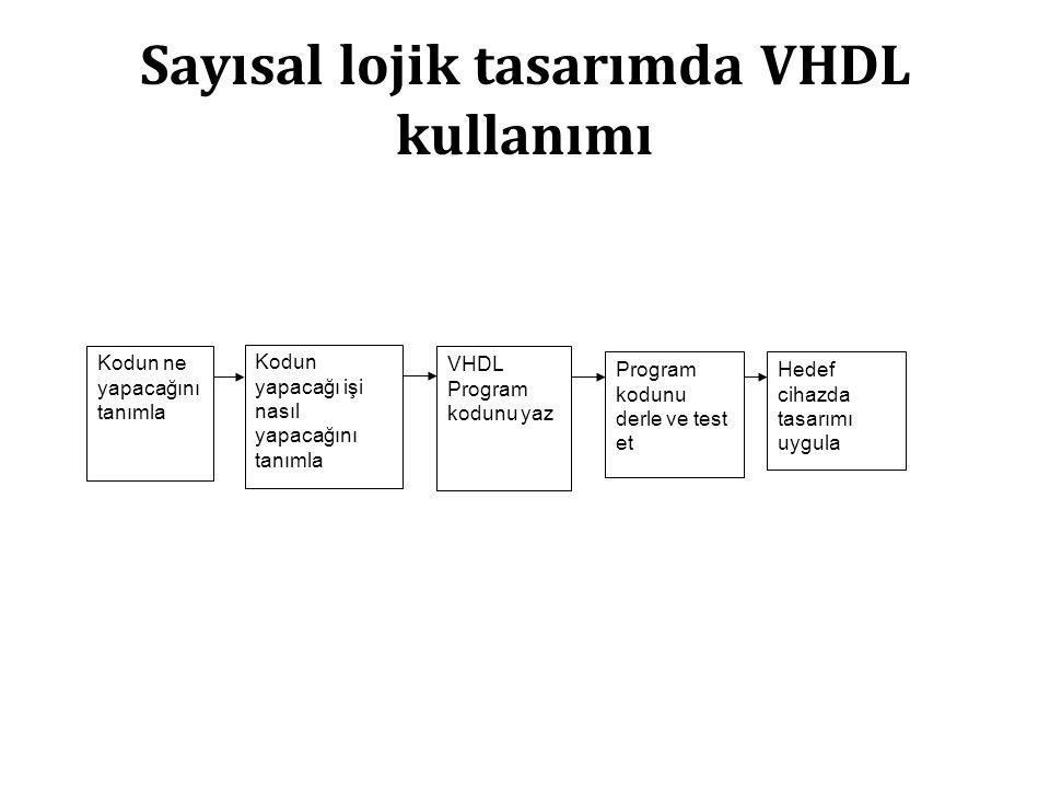 Sayısal lojik tasarımda VHDL kullanımı
