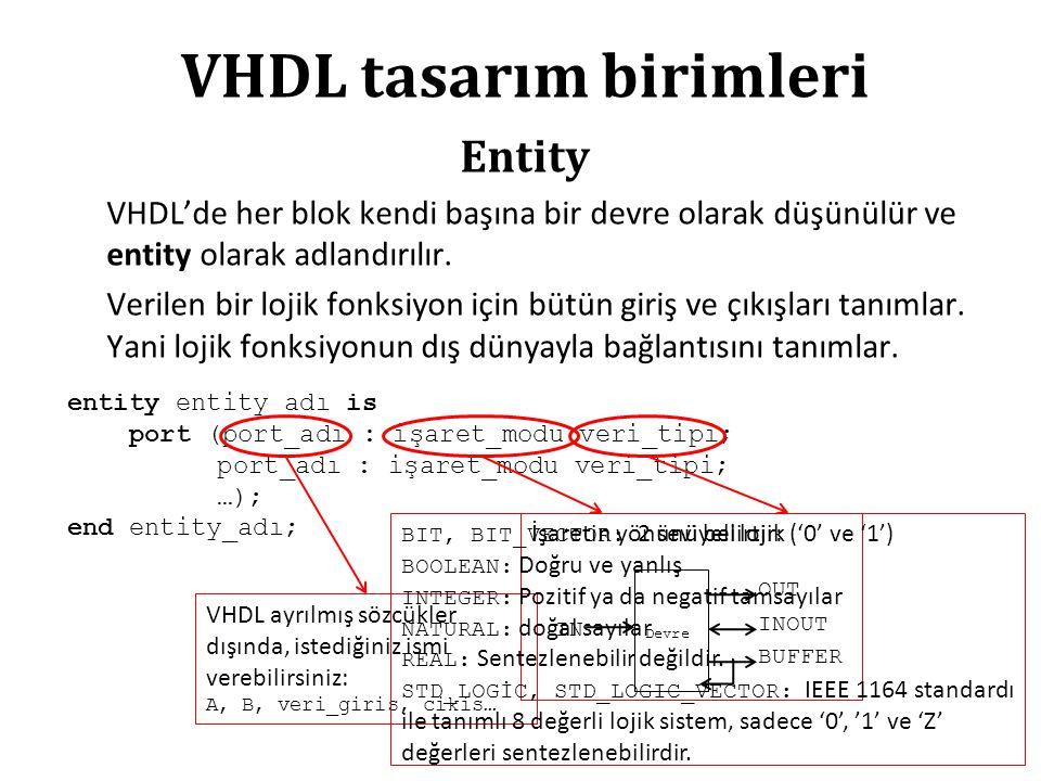 VHDL tasarım birimleri