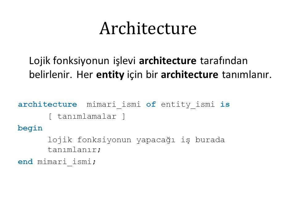 Architecture Lojik fonksiyonun işlevi architecture tarafından belirlenir. Her entity için bir architecture tanımlanır.