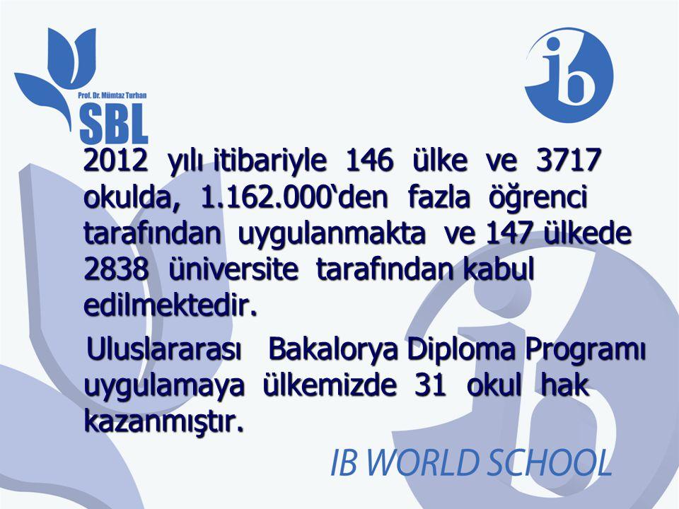 2012 yılı itibariyle 146 ülke ve 3717 okulda, 1. 162