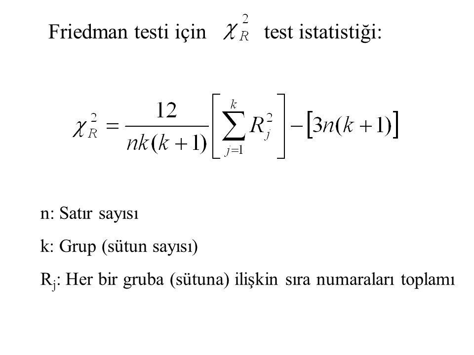 Friedman testi için test istatistiği: