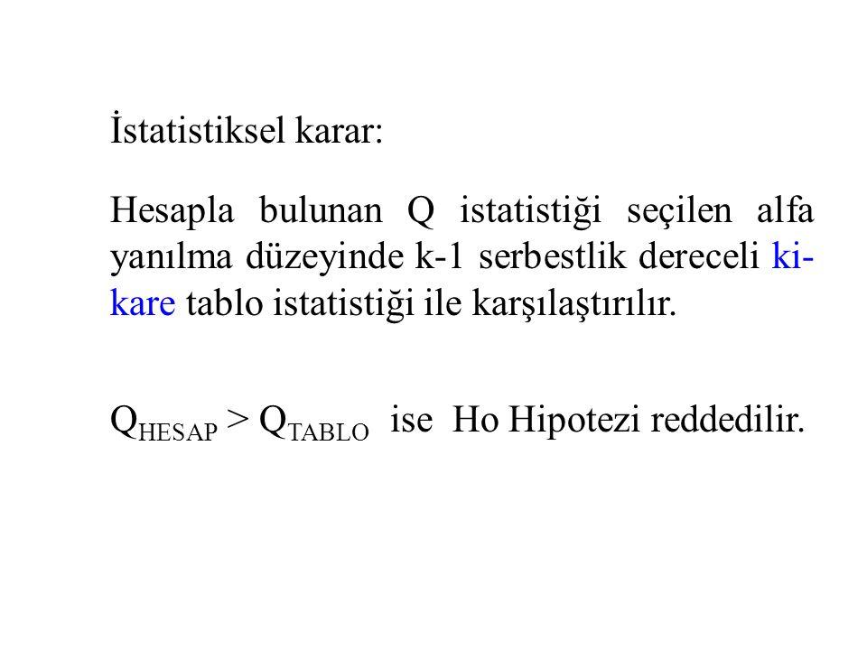 İstatistiksel karar: