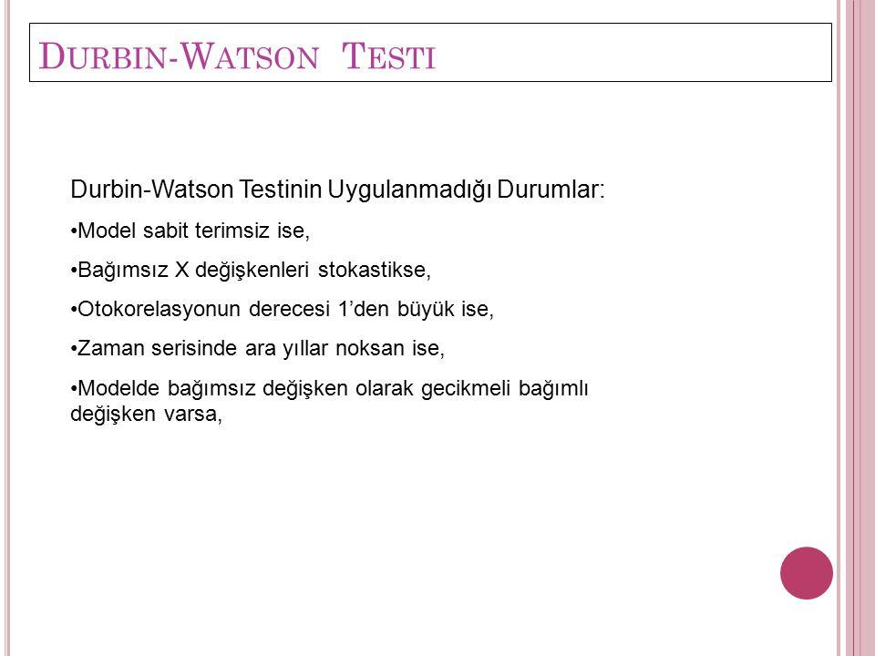 Durbin-Watson Testi Durbin-Watson Testinin Uygulanmadığı Durumlar:
