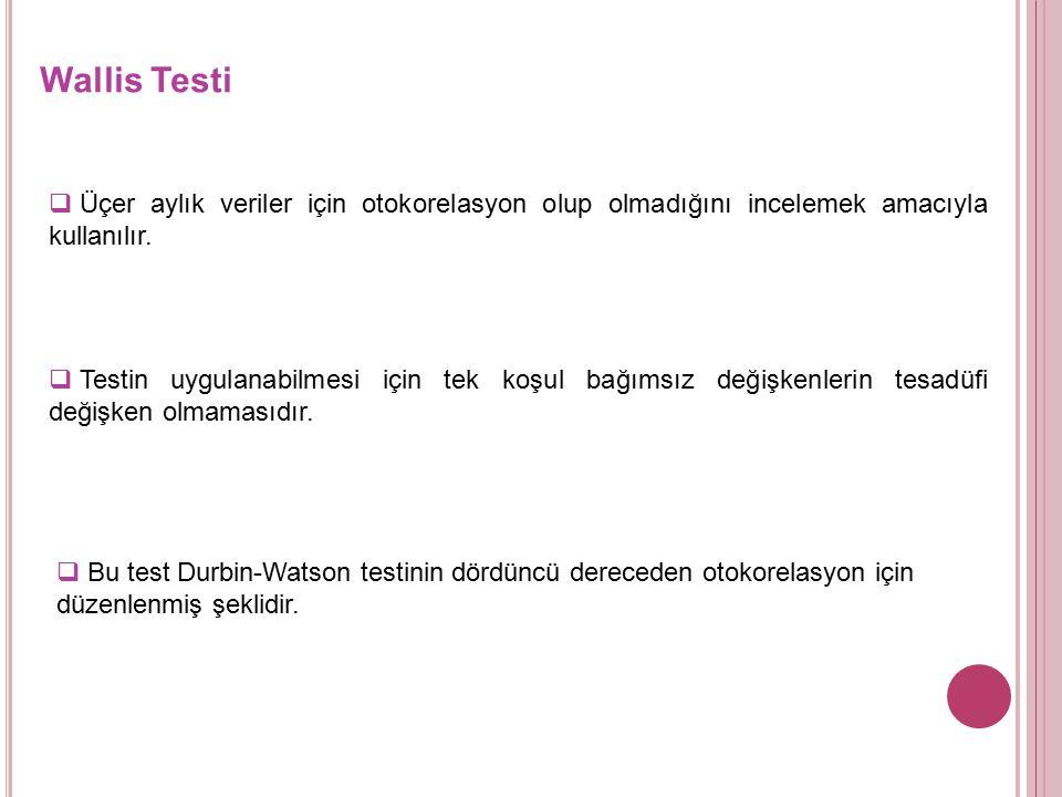 Wallis Testi Üçer aylık veriler için otokorelasyon olup olmadığını incelemek amacıyla kullanılır.