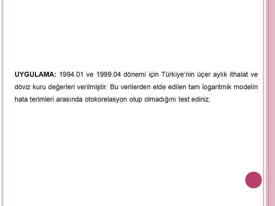 UYGULAMA: 1994.01 ve 1999.04 dönemi için Türkiye'nin üçer aylık ithalat ve döviz kuru değerleri verilmiştir.