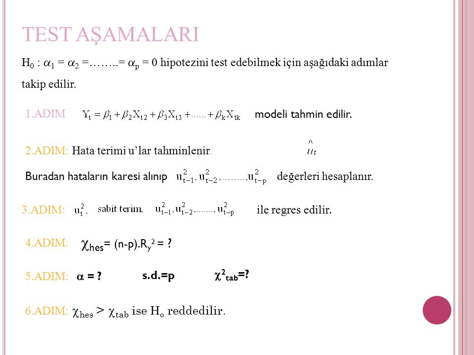 TEST AŞAMALARI hes= (n-p).Ry2 =