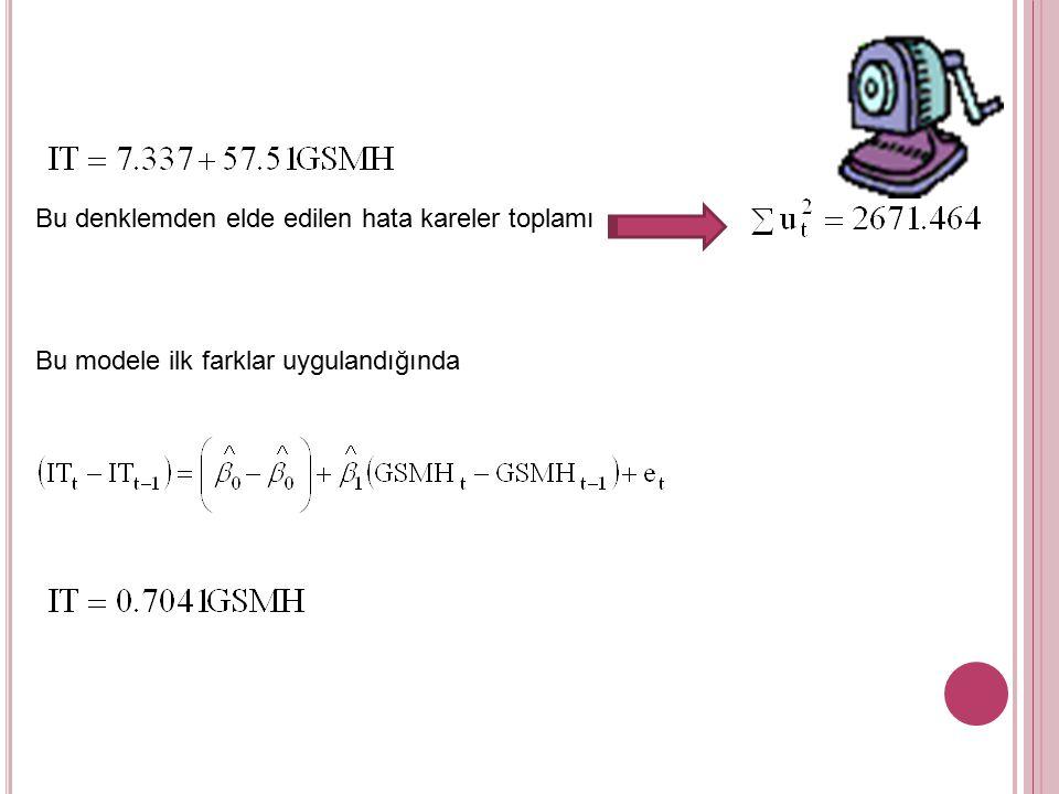 Bu denklemden elde edilen hata kareler toplamı