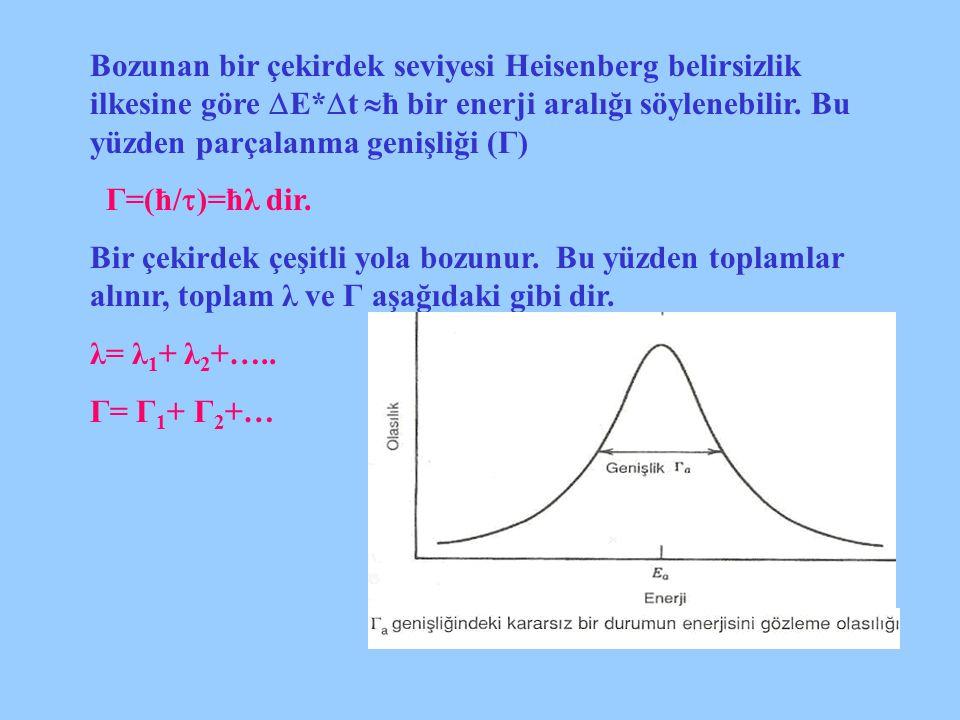 Bozunan bir çekirdek seviyesi Heisenberg belirsizlik ilkesine göre E