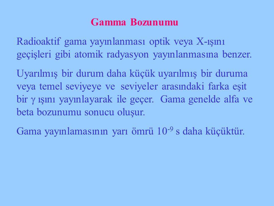 Gamma Bozunumu Radioaktif gama yayınlanması optik veya X-ışını geçişleri gibi atomik radyasyon yayınlanmasına benzer.