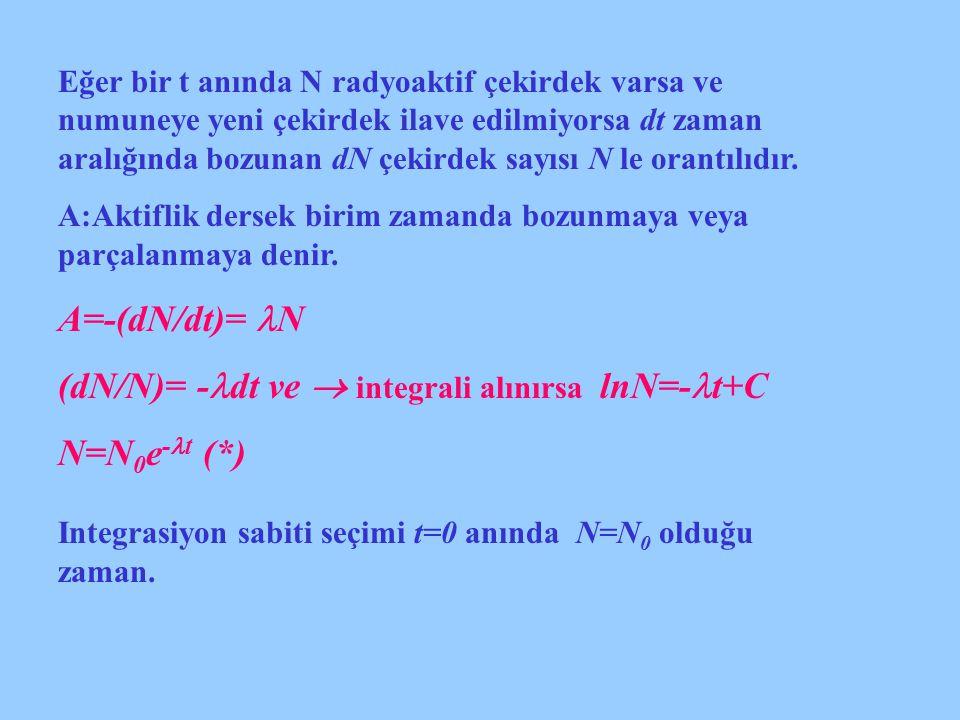 (dN/N)= -dt ve  integrali alınırsa lnN=-t+C N=N0e-t (*)