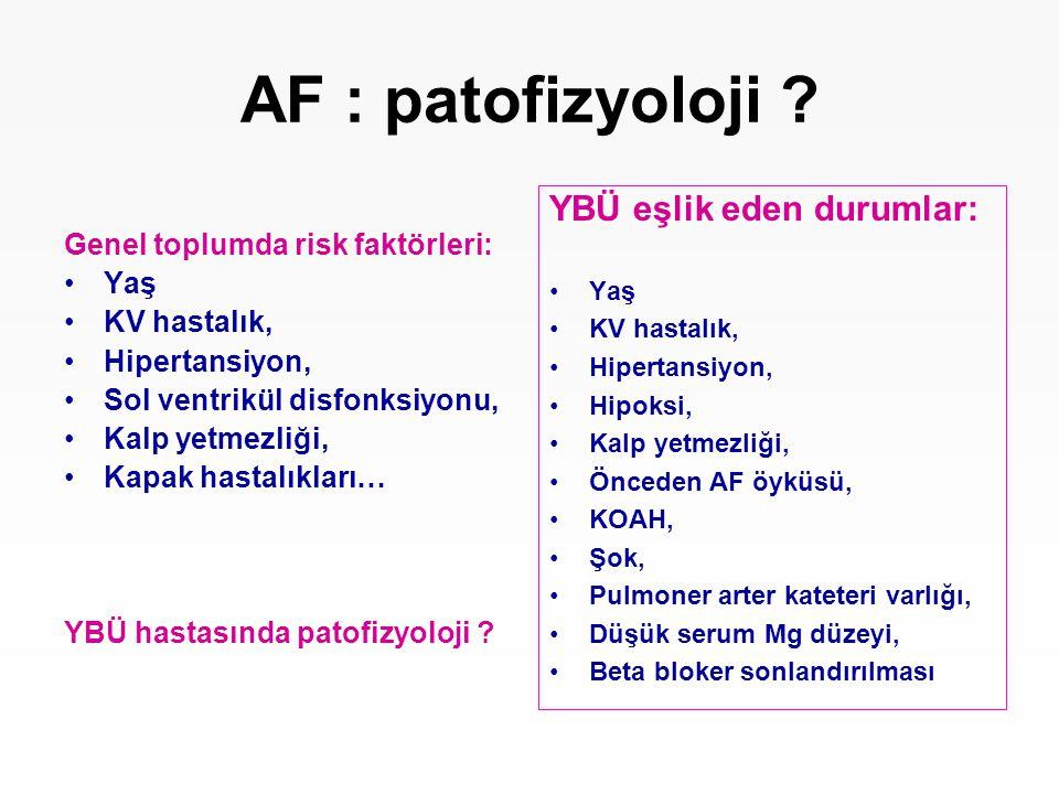 AF : patofizyoloji YBÜ eşlik eden durumlar: