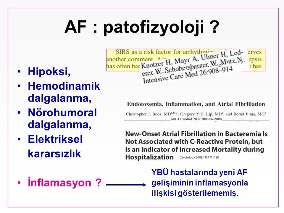AF : patofizyoloji Hipoksi, Hemodinamik dalgalanma,