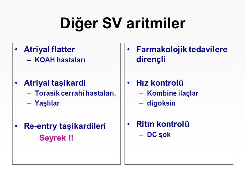 Diğer SV aritmiler Atriyal flatter Atriyal taşikardi