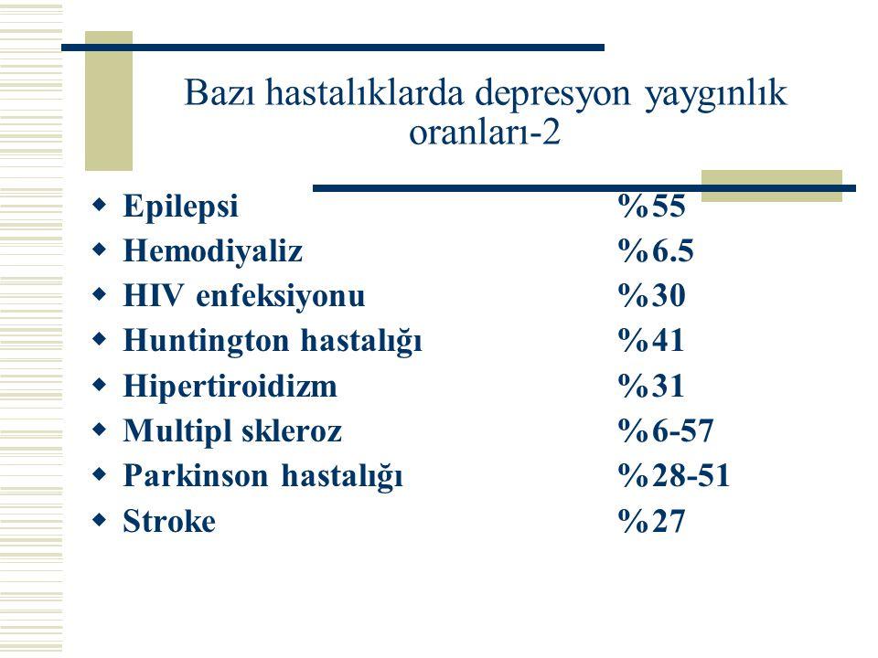 Bazı hastalıklarda depresyon yaygınlık oranları-2