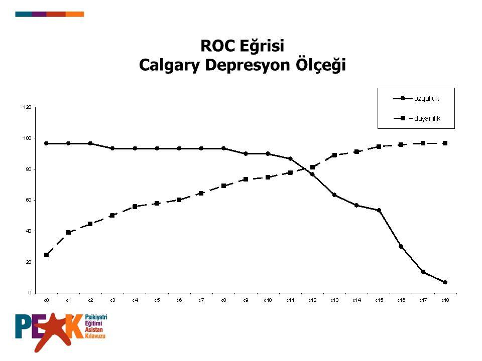 Calgary Depresyon Ölçeği