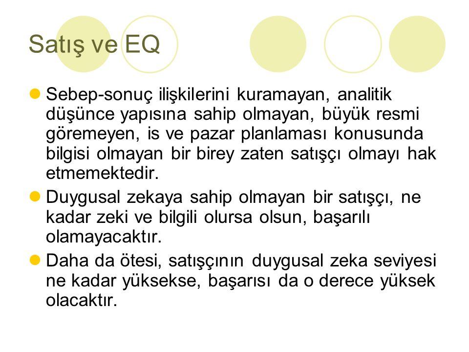 Satış ve EQ