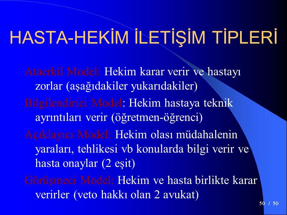 HASTA-HEKİM İLETİŞİM TİPLERİ