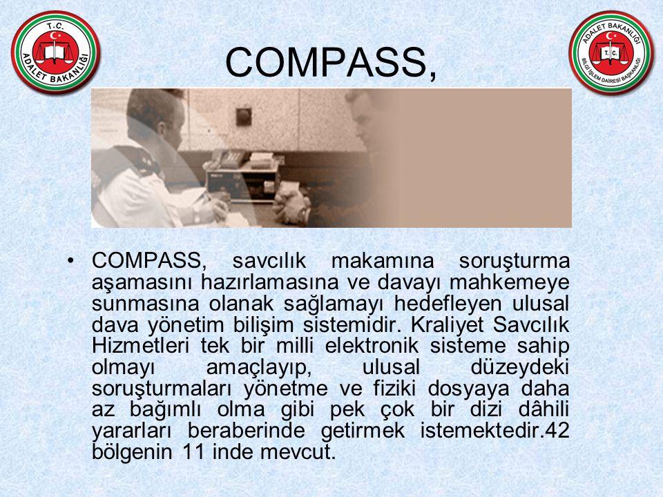 COMPASS,