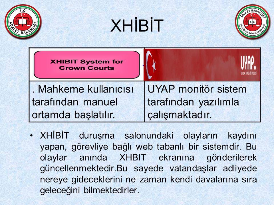 XHİBİT . Mahkeme kullanıcısı tarafından manuel ortamda başlatılır.