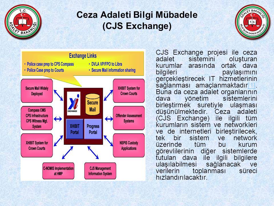 Ceza Adaleti Bilgi Mübadele (CJS Exchange)