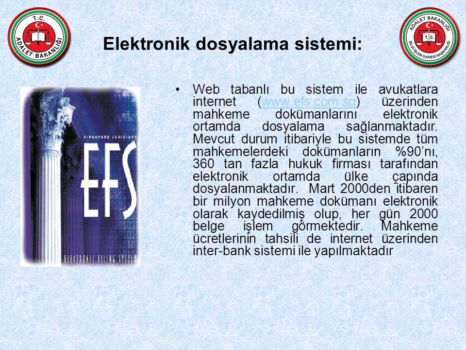 Elektronik dosyalama sistemi: