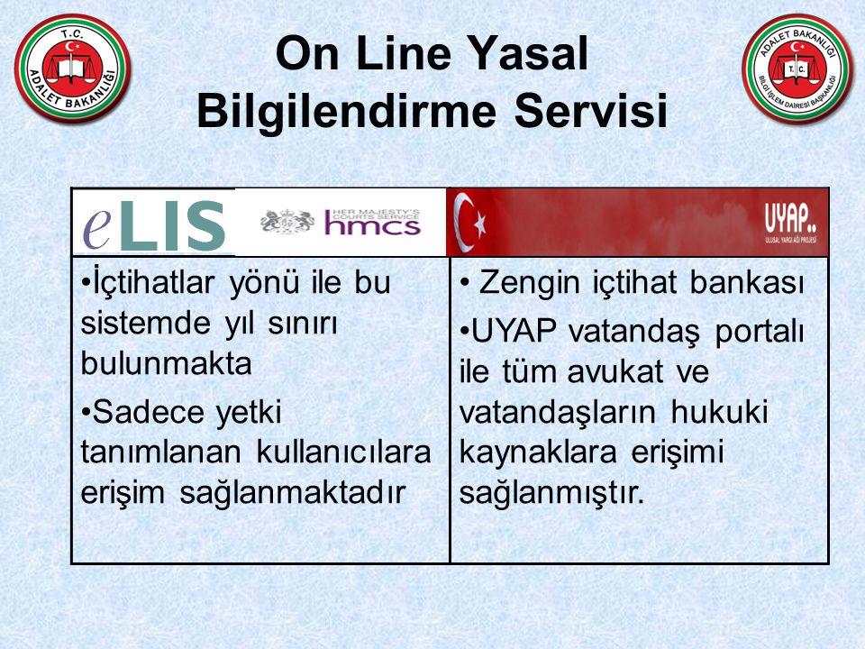 On Line Yasal Bilgilendirme Servisi