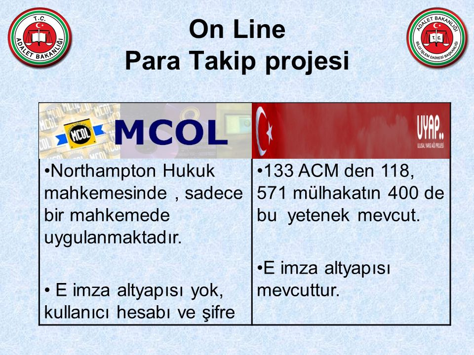 On Line Para Takip projesi