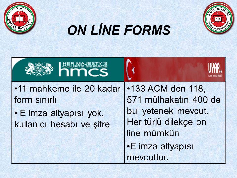 ON LİNE FORMS 11 mahkeme ile 20 kadar form sınırlı