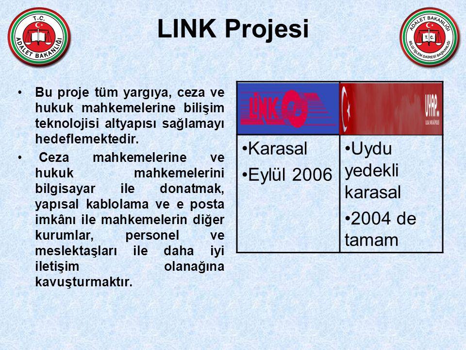 LINK Projesi Karasal Eylül 2006 Uydu yedekli karasal 2004 de tamam