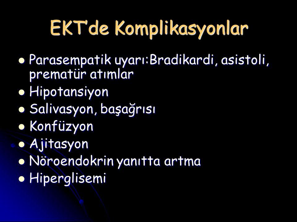EKT'de Komplikasyonlar