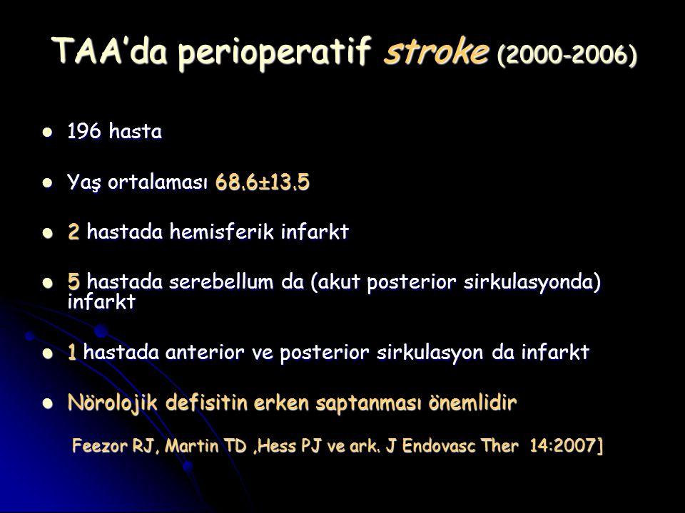 TAA'da perioperatif stroke (2000-2006)