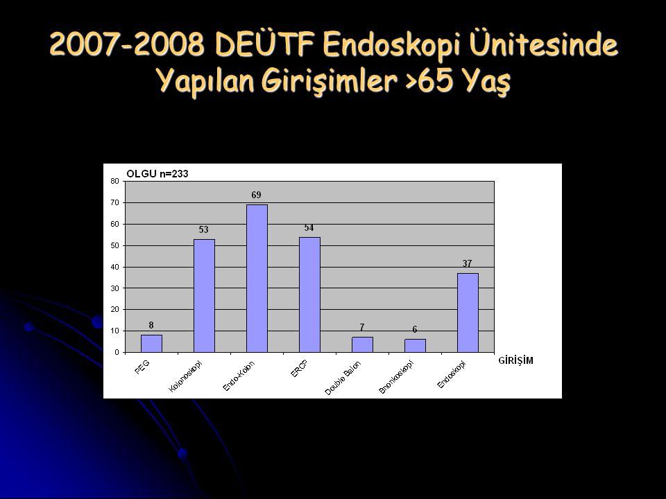 2007-2008 DEÜTF Endoskopi Ünitesinde Yapılan Girişimler >65 Yaş