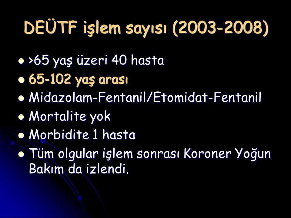 DEÜTF işlem sayısı (2003-2008) >65 yaş üzeri 40 hasta