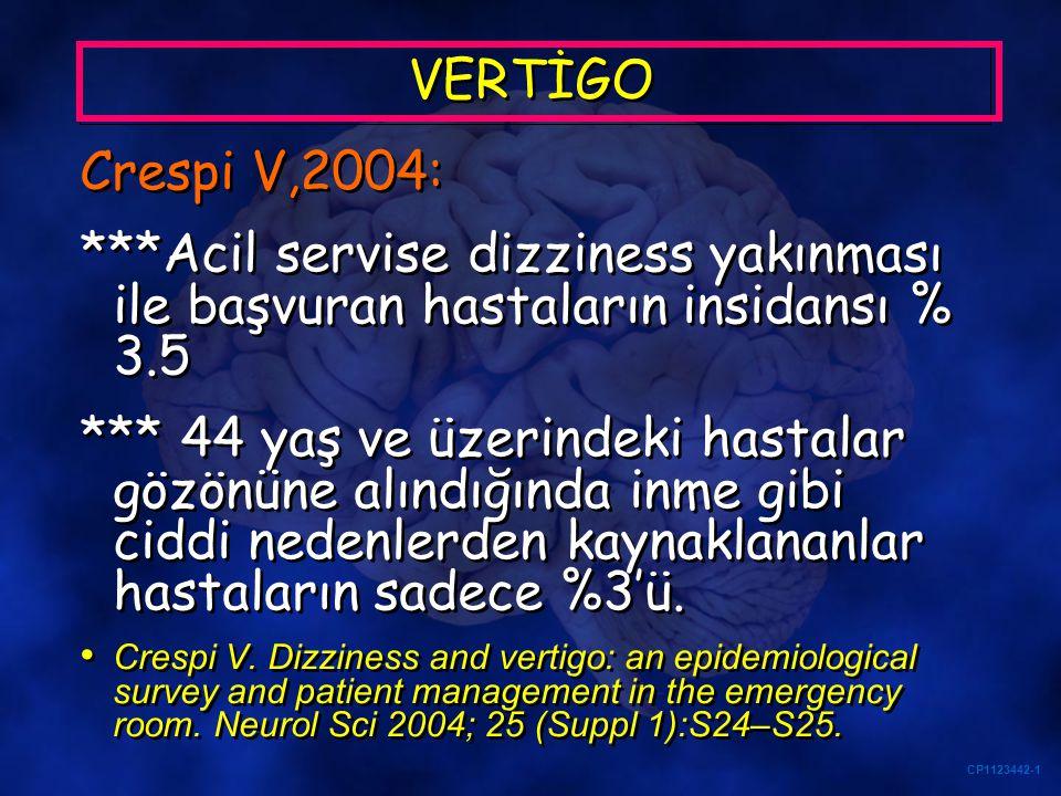 VERTİGO Crespi V,2004: ***Acil servise dizziness yakınması ile başvuran hastaların insidansı % 3.5.