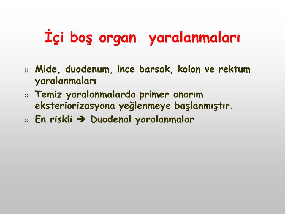 İçi boş organ yaralanmaları