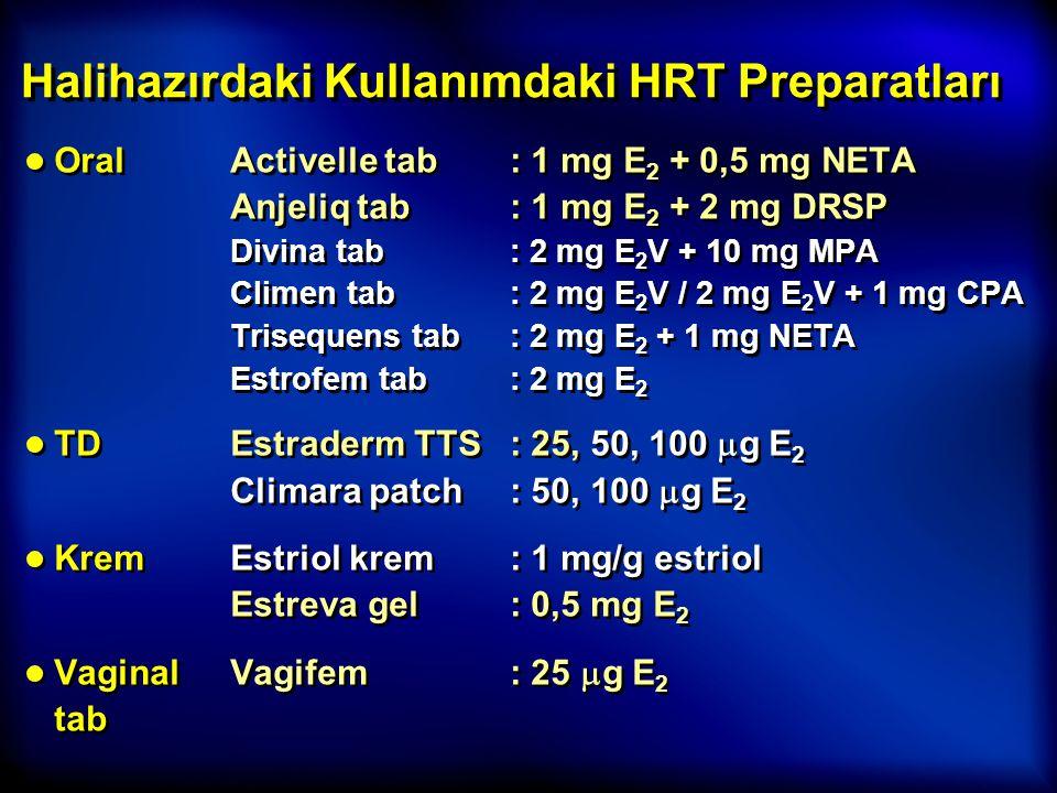 Halihazırdaki Kullanımdaki HRT Preparatları