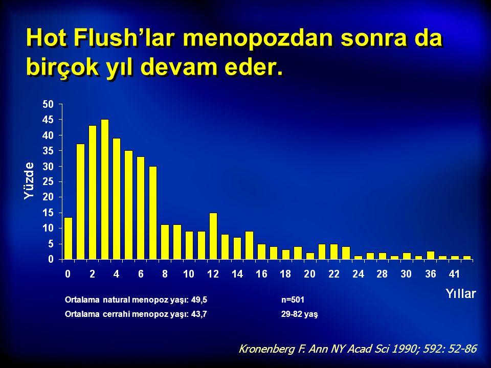 Hot Flush'lar menopozdan sonra da birçok yıl devam eder.