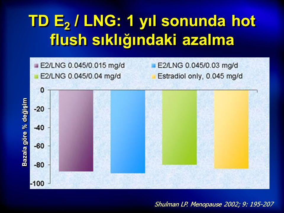 TD E2 / LNG: 1 yıl sonunda hot flush sıklığındaki azalma