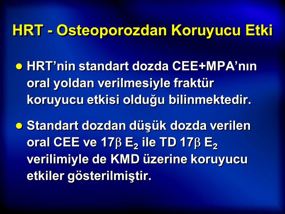 HRT - Osteoporozdan Koruyucu Etki
