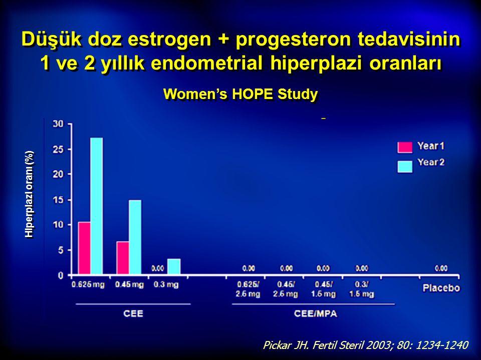 Düşük doz estrogen + progesteron tedavisinin 1 ve 2 yıllık endometrial hiperplazi oranları
