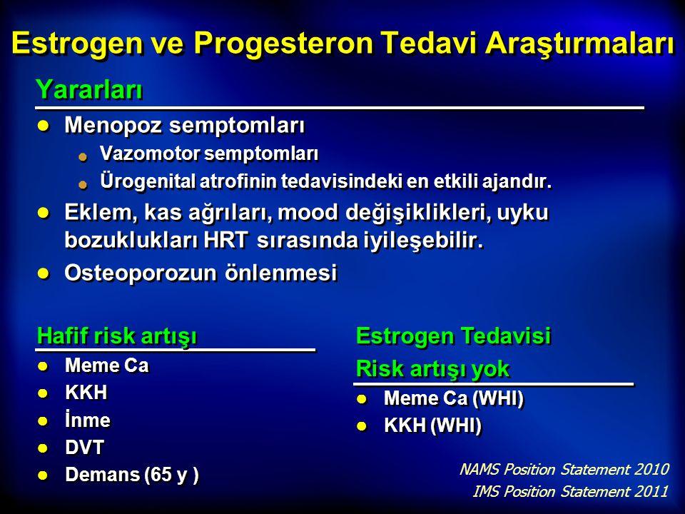 Estrogen ve Progesteron Tedavi Araştırmaları