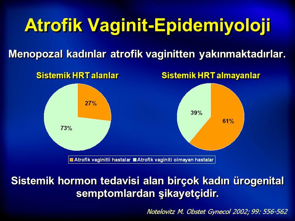 Atrofik Vaginit-Epidemiyoloji