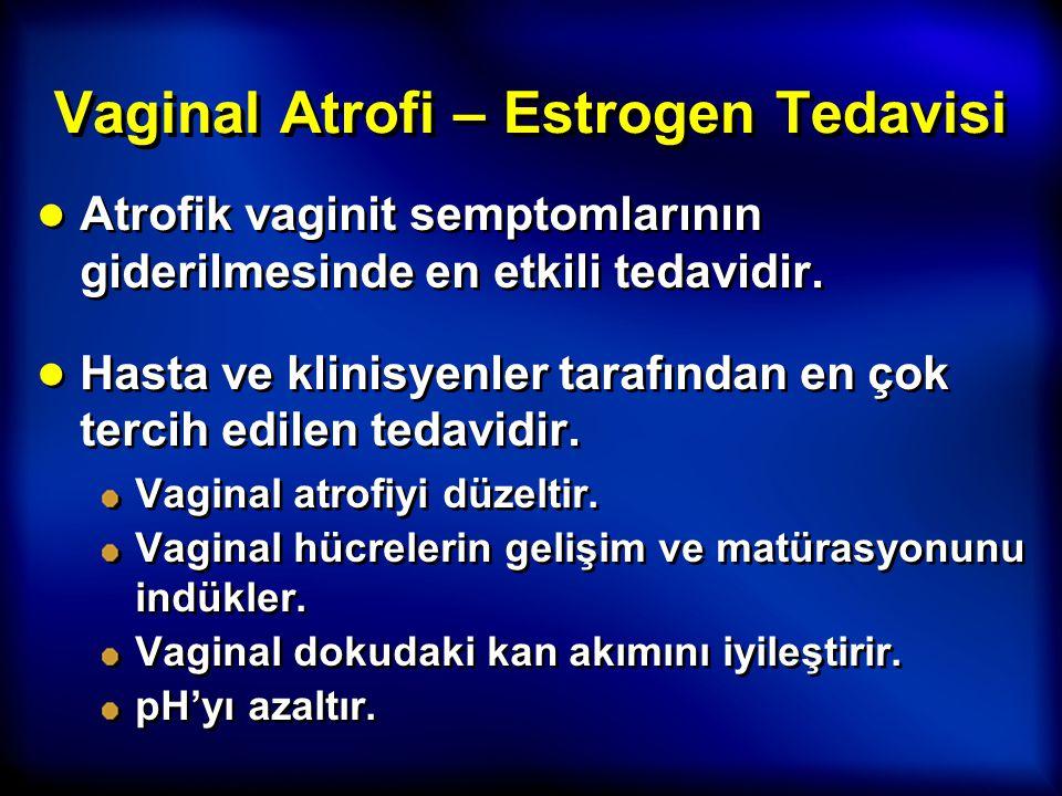 Vaginal Atrofi – Estrogen Tedavisi