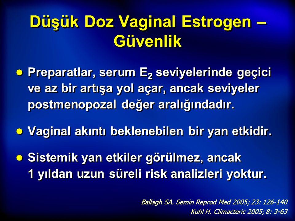 Düşük Doz Vaginal Estrogen – Güvenlik