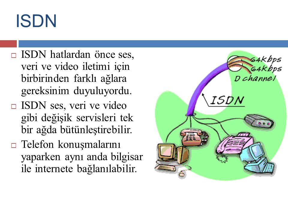 ISDN ISDN hatlardan önce ses, veri ve video iletimi için birbirinden farklı ağlara gereksinim duyuluyordu.