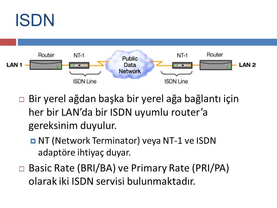 ISDN Bir yerel ağdan başka bir yerel ağa bağlantı için her bir LAN'da bir ISDN uyumlu router'a gereksinim duyulur.