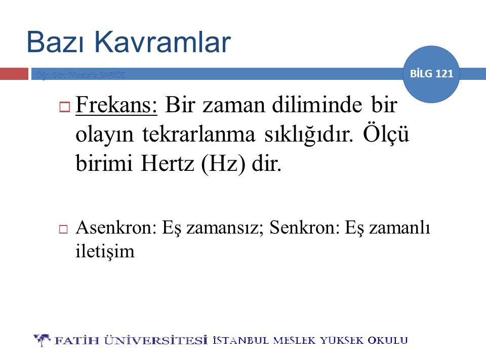 Bazı Kavramlar Frekans: Bir zaman diliminde bir olayın tekrarlanma sıklığıdır. Ölçü birimi Hertz (Hz) dir.