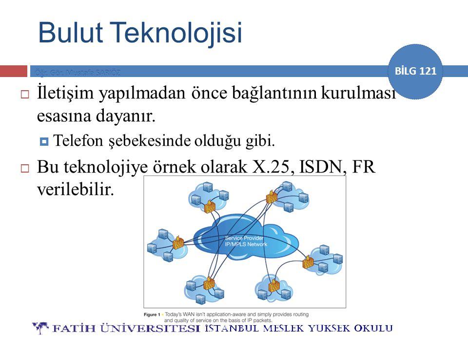 Bulut Teknolojisi İletişim yapılmadan önce bağlantının kurulması esasına dayanır. Telefon şebekesinde olduğu gibi.