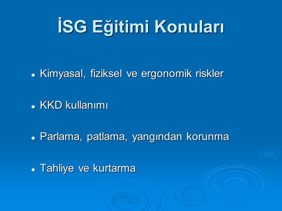 İSG Eğitimi Konuları Kimyasal, fiziksel ve ergonomik riskler
