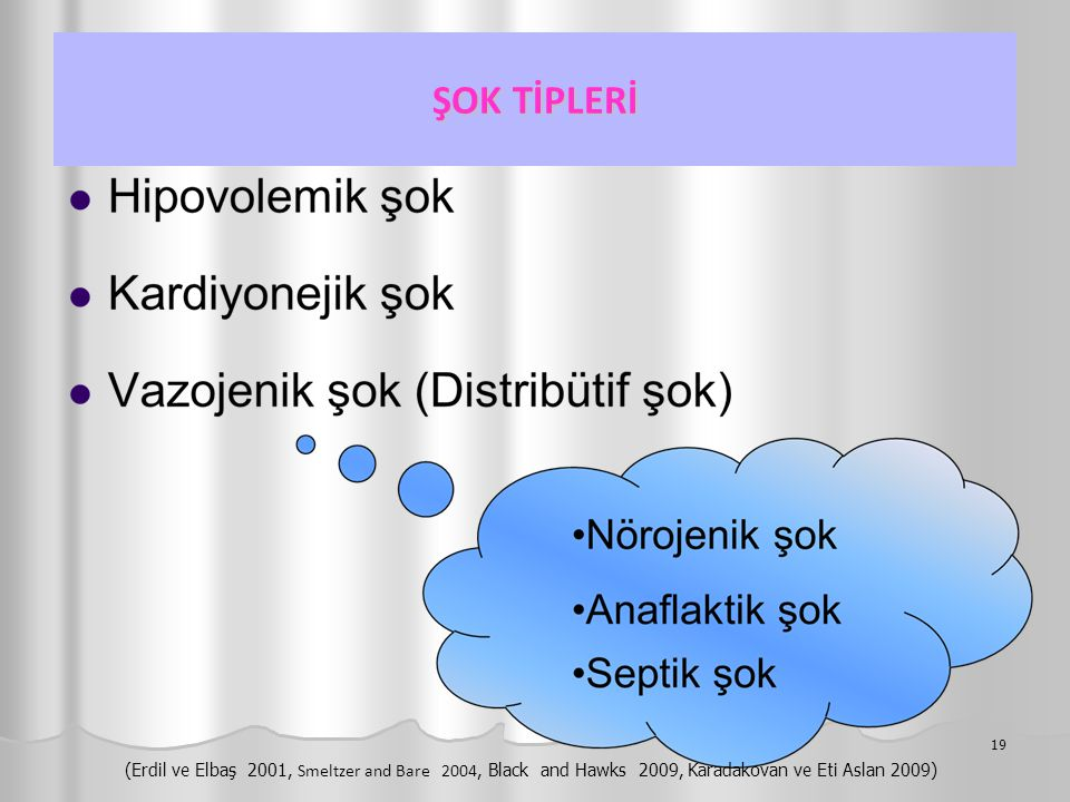 ŞOK TİPLERİ (Erdil ve Elbaş 2001, Smeltzer and Bare 2004, Black and Hawks 2009, Karadakovan ve Eti Aslan 2009)
